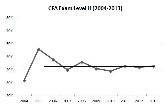 Kaplan Schweser Cfa 2012 Level 1 Pdf Free Download