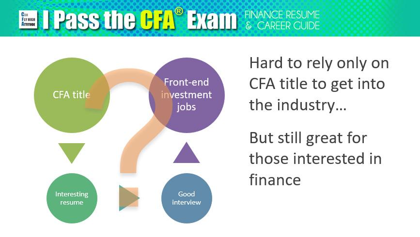 Cfa level ii candidate resume