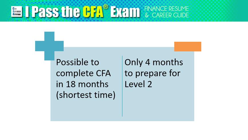 Cfa exam dates in Perth